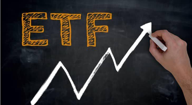 Handla ETF