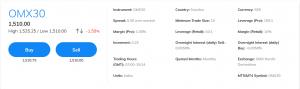 Handla med OMX30 Index