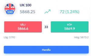 handla FTSE 100 Index
