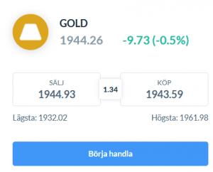 handla med guld online